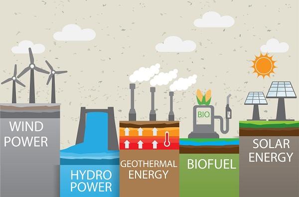 Ilustrasi Infografis Seputar Macam-macam Bentuk Energi Alternatif