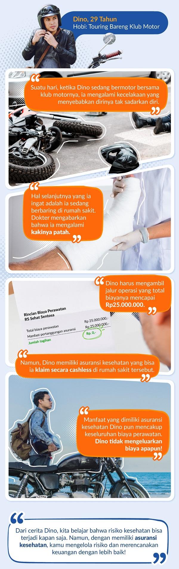 Cerita Dino tentang Manfaat Pentingnya Asuransi Kesehatan